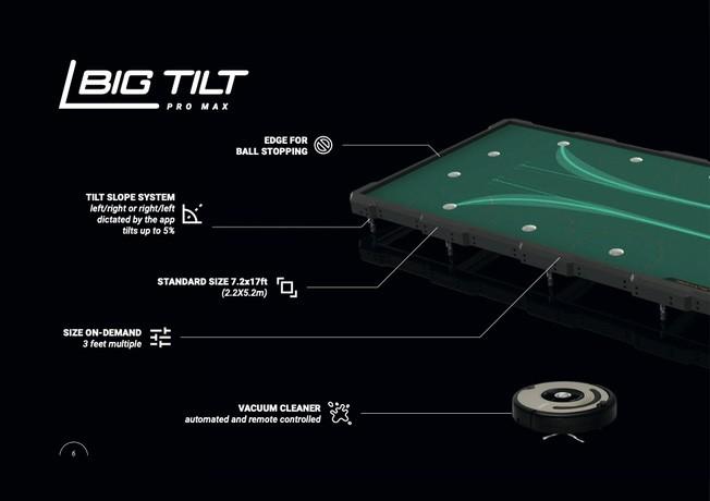 Mehr Putts lochen! Big Tilt Putting Platform